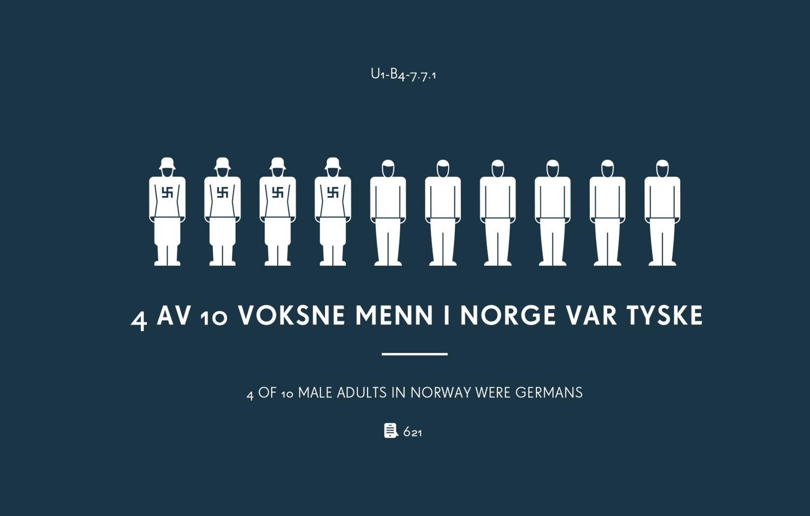 Template_narvik3